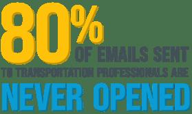 80%-blog-graphic