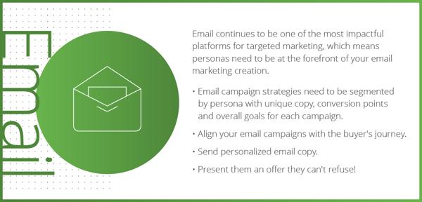 Email-cutout-blog