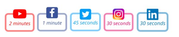 Social Media Video Length