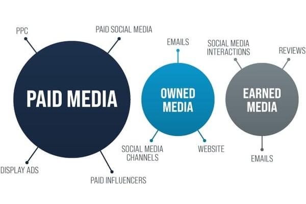 SyncShow-Paid-Media-Comparison (1)